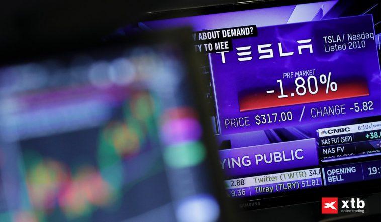 Ações da TESLA na Bolsa de Valores NASDAQ