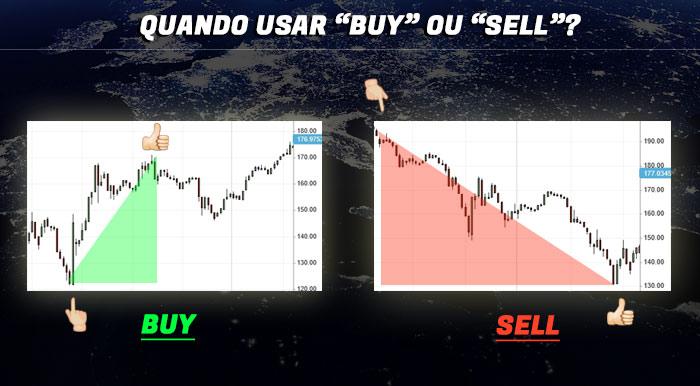 Como ganhar dinheiro com o Trading