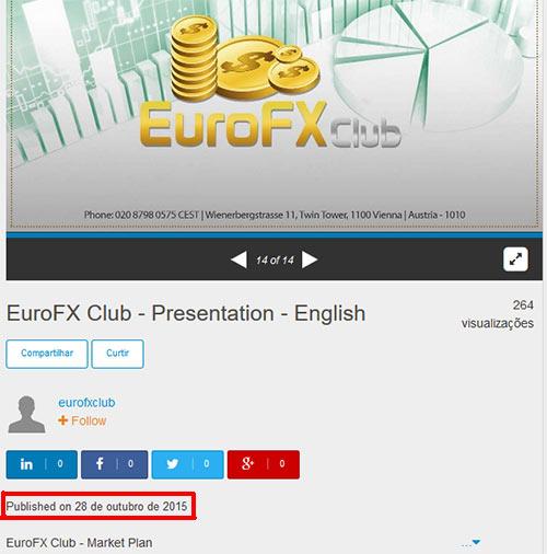 Data de publicação dos slides da EuroFX Club