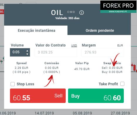 Não existe comissões para o trading de petróleo