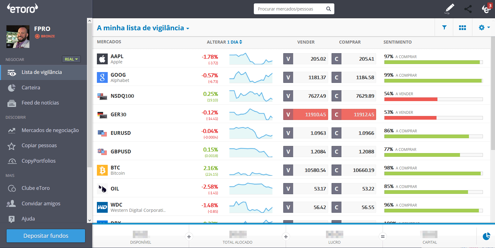 Plataforma web Etoro