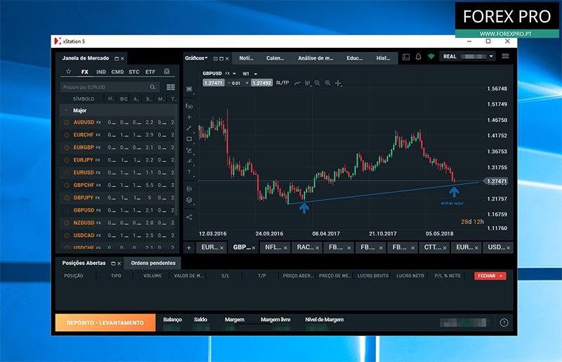 Análise corretora XTB e a plataforma XTB xStation 5