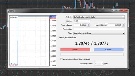 Preço de compra e Preço de venda - Plataforma Meta Trader